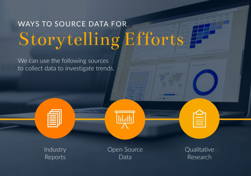 Source Data for Storytelling - Infographic Template