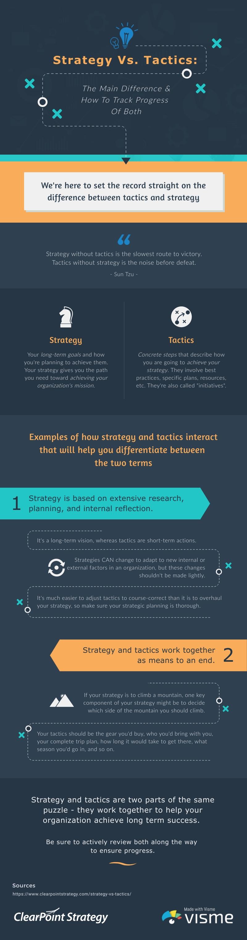 Strategy vs. Tactics Comparison - Infographic Template