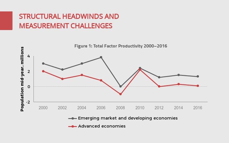 Economics Line Graph - Infographic Template
