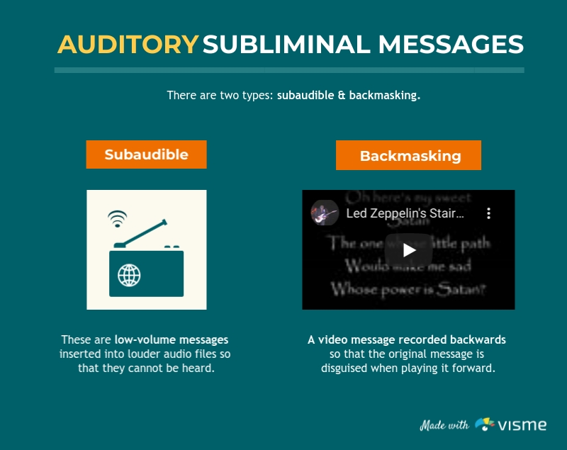 Subliminal Message Auditory Template