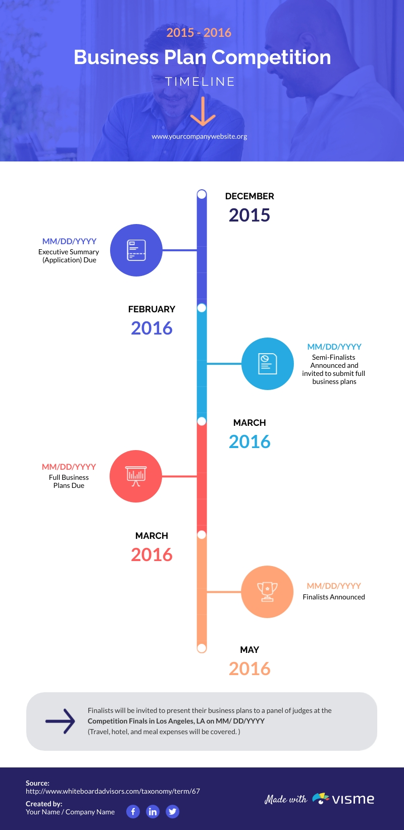 The 2015-2016 Business Plan Competition Timeline Template