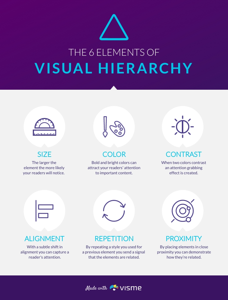 The 6 Elements of Visual Hierarchy - Infographic Template