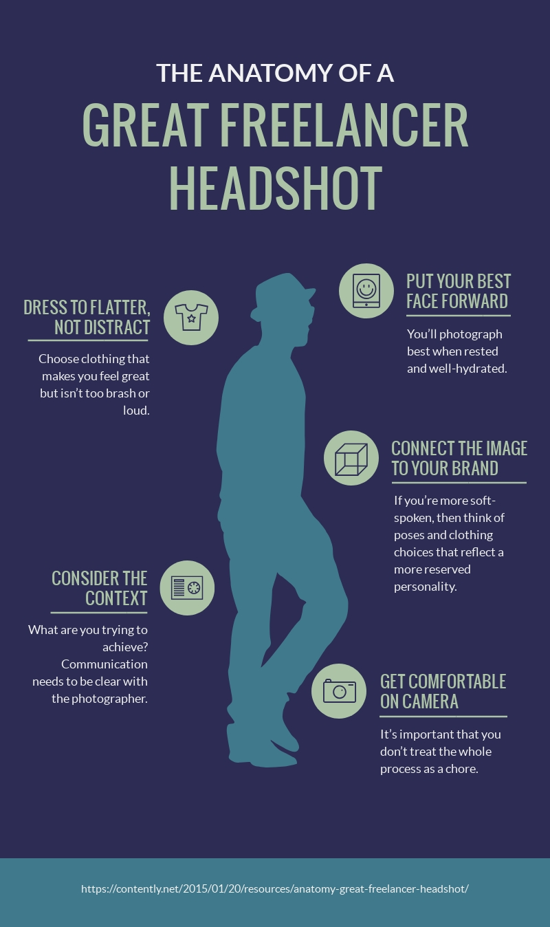 The Anatomy of A Great Freelancer Headshot