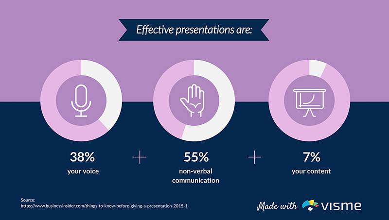 Effective Communication Strategies - Infographic Template