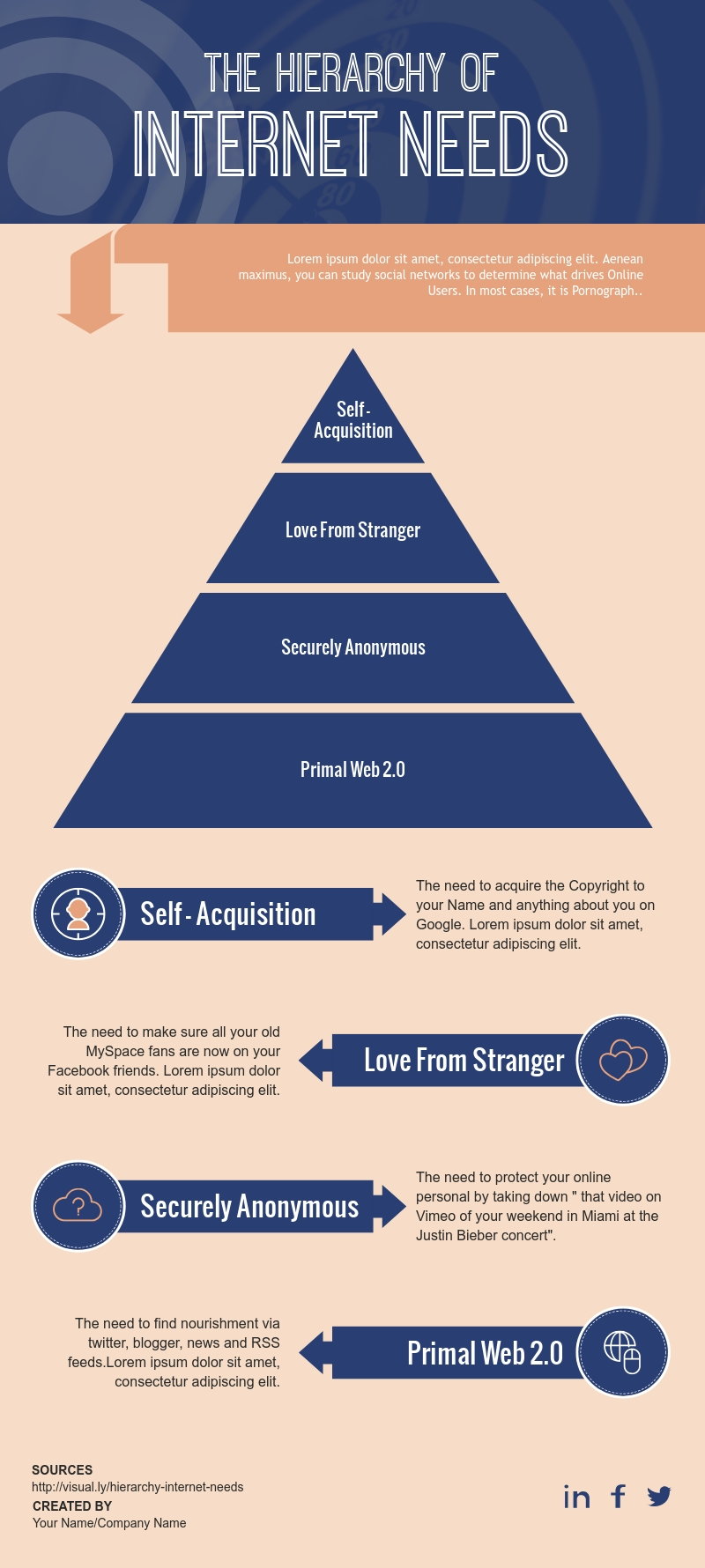 The Hierarchy of Internet Needs - Infographic Template