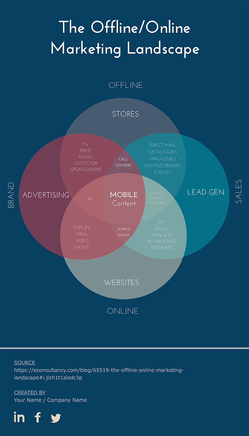 Quadruple Venn Diagram - Infographic  Template