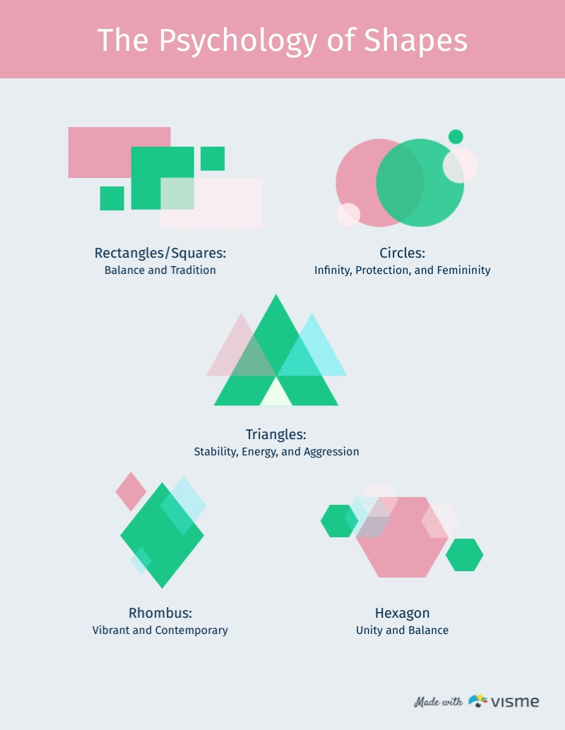 The Psychology of Shapes - Infographic Template
