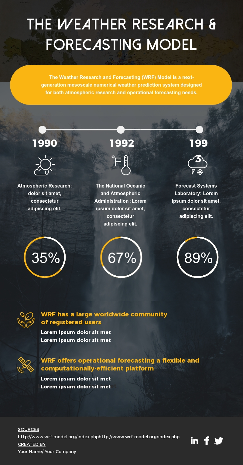 Weather Research and Forecasting Model - Infographic  Template