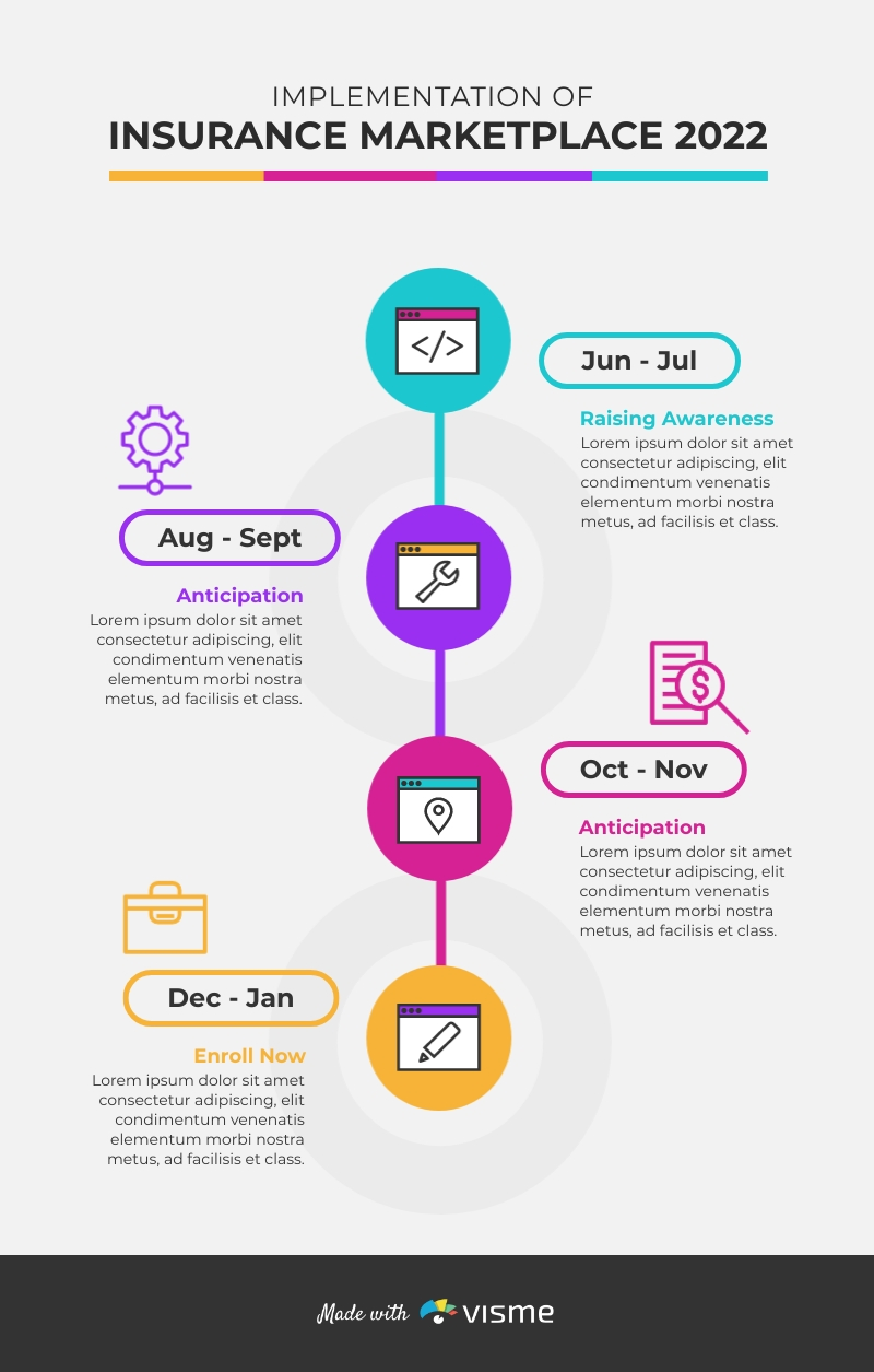 Timeline for Implementation of Insurance Marketplace Template