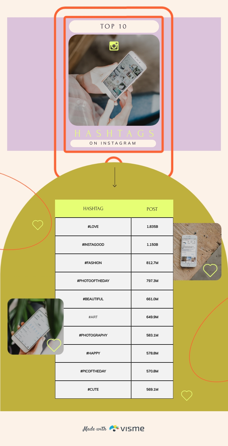 Top 10 Hashtags on Instagram - Infographic Template