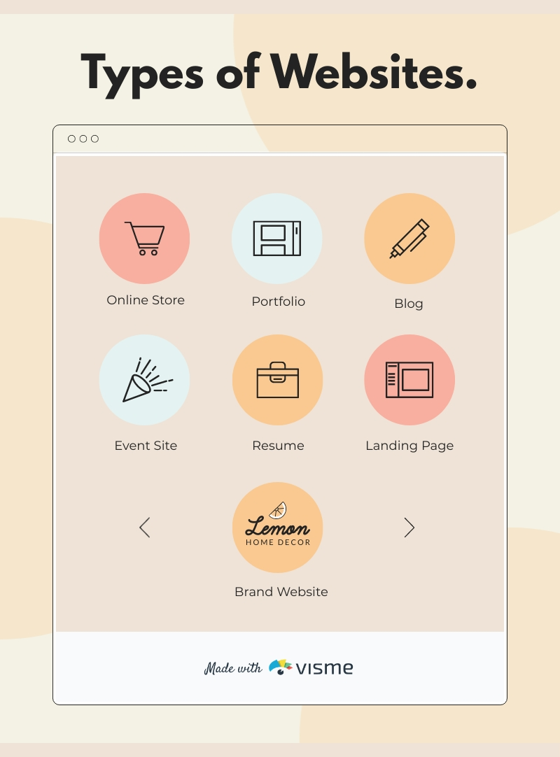 ypes of Websites - Infographic Template