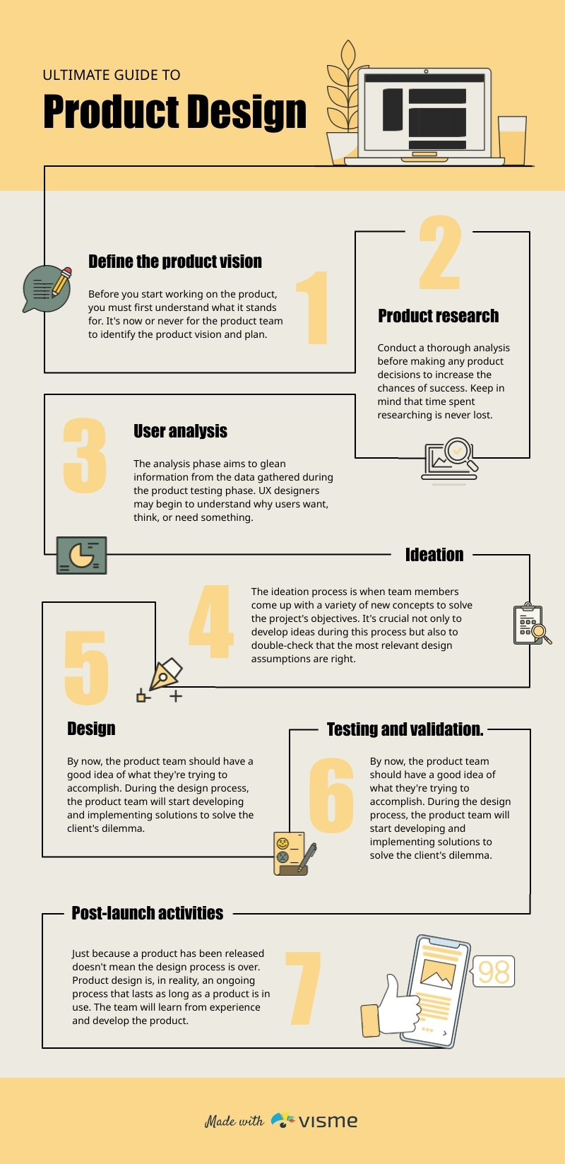 Ultimate Guide to Product Design - Infographic Template
