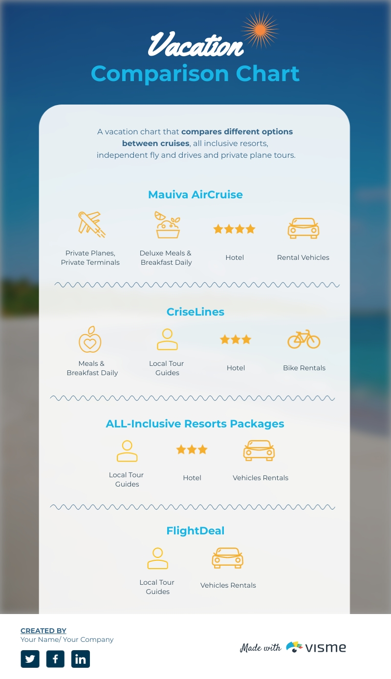 Vacation Comparison Chart - Infographic Template