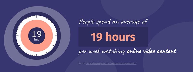 Video Engagement Statistics 7 Template