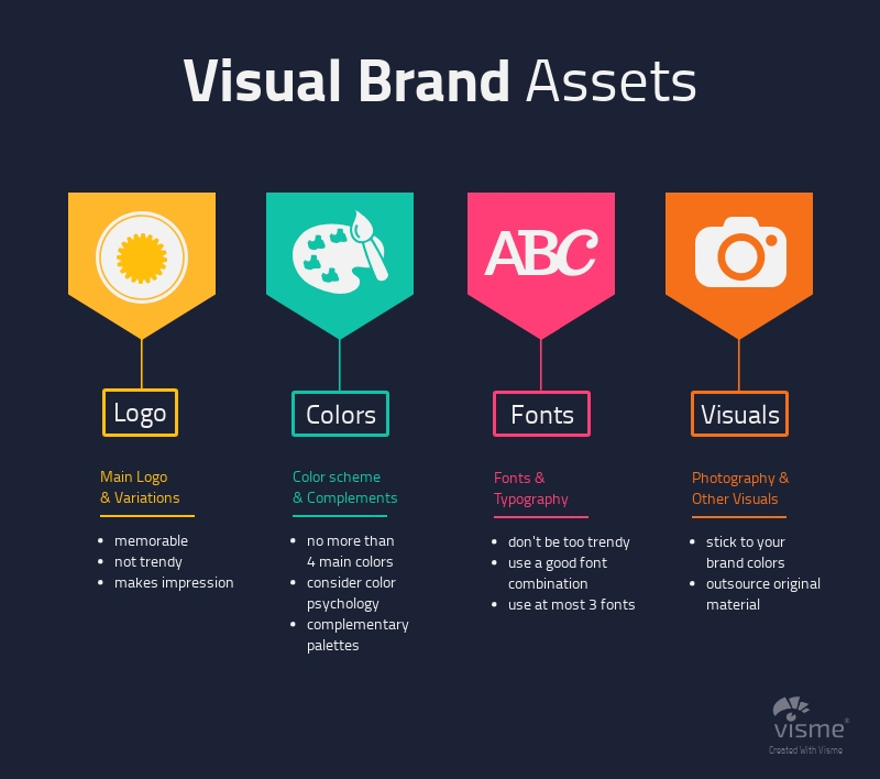 Visual Brand Assets - Infographic  Template