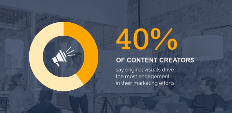 Visuals Boost Engagement - Infographic Template