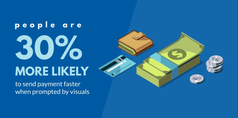 Visuals and Payment - Infographic Template