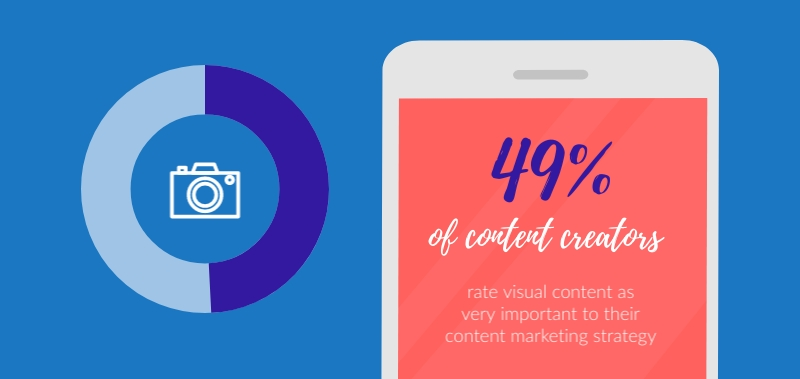 Visuals in Marketing Content - Infographic Template