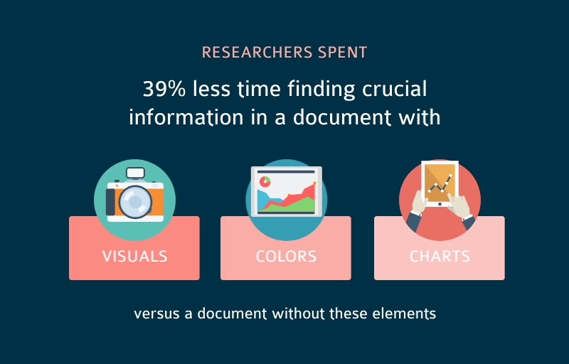 Visuals in Research - Infographic Template