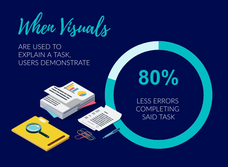 Task Explanation Visuals - Infographic Template
