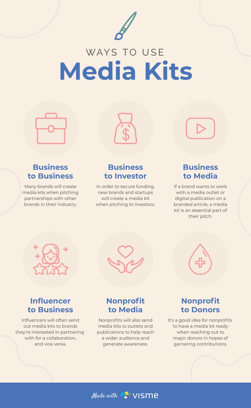 Ways To Use Media Kits - Infographic Template