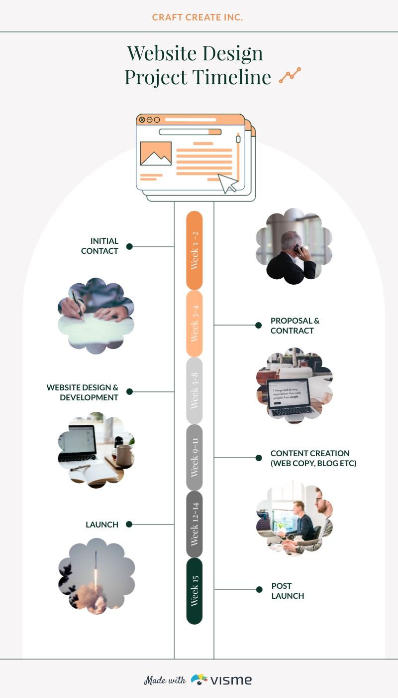 Website Design Project Timeline - Infographic Template