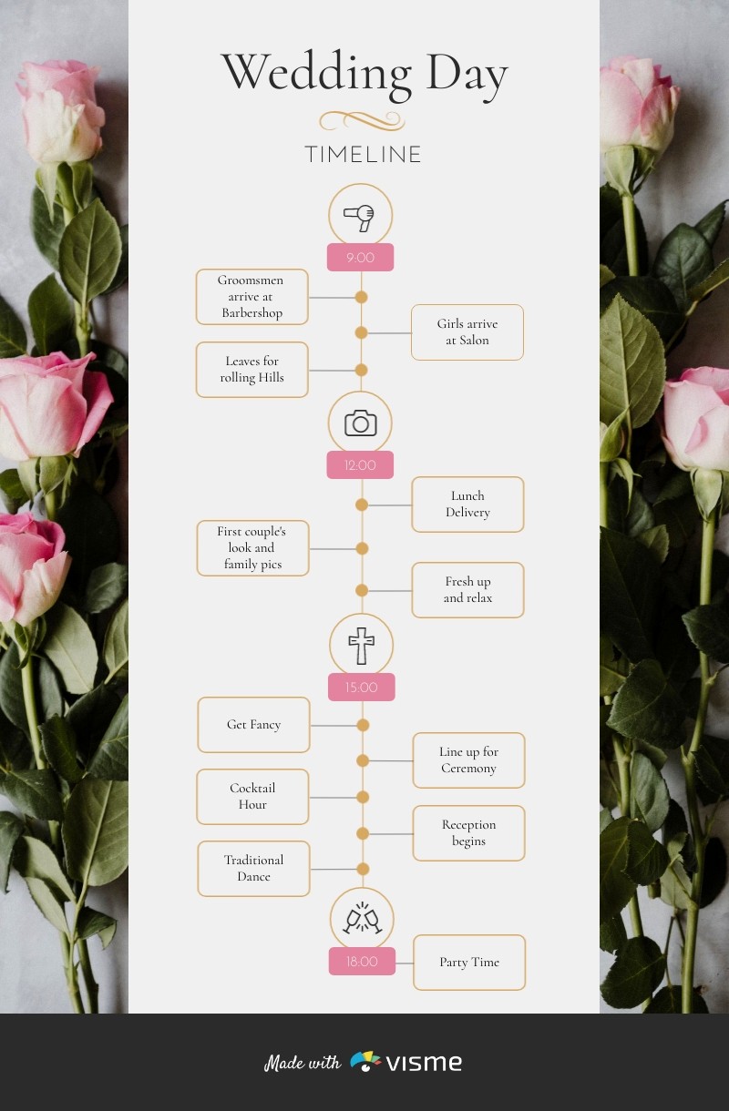 Event Timeline - Infographic Template
