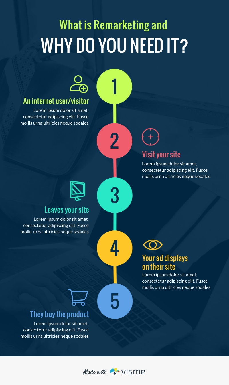 Remarketing Process - Infographic Template