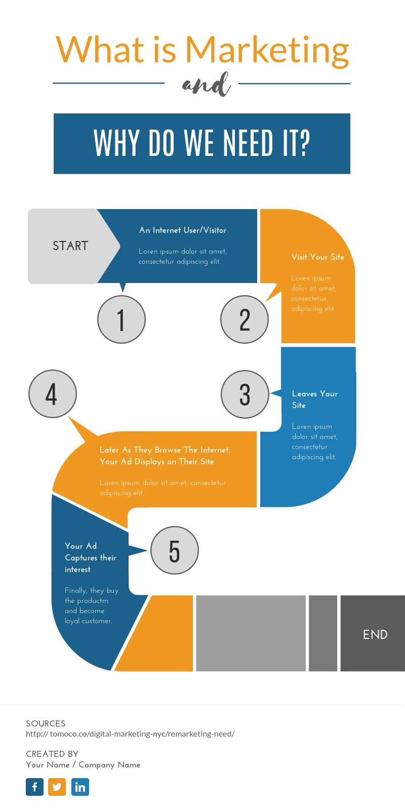 Marketing Process - Infographic Template
