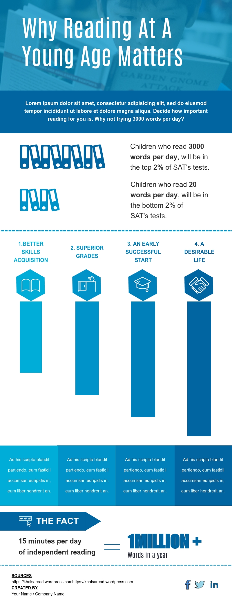 Importance of Reading - Infographic Template