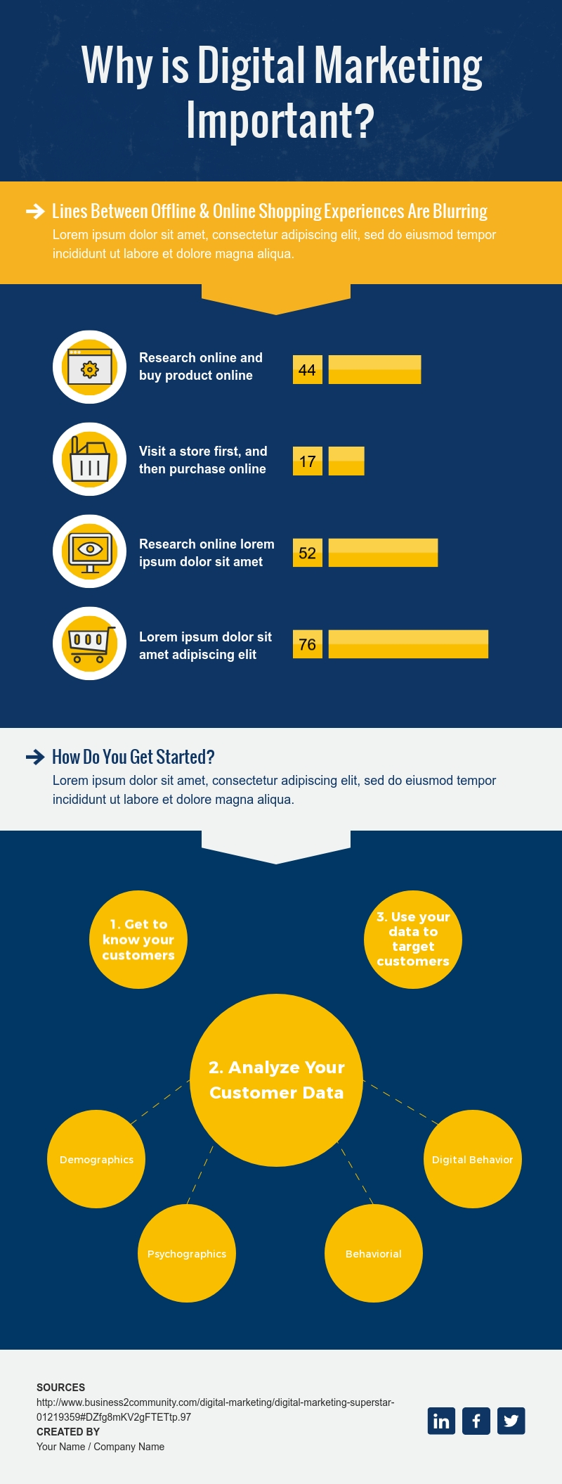 Importance of Digital Marketing - Infographic Template