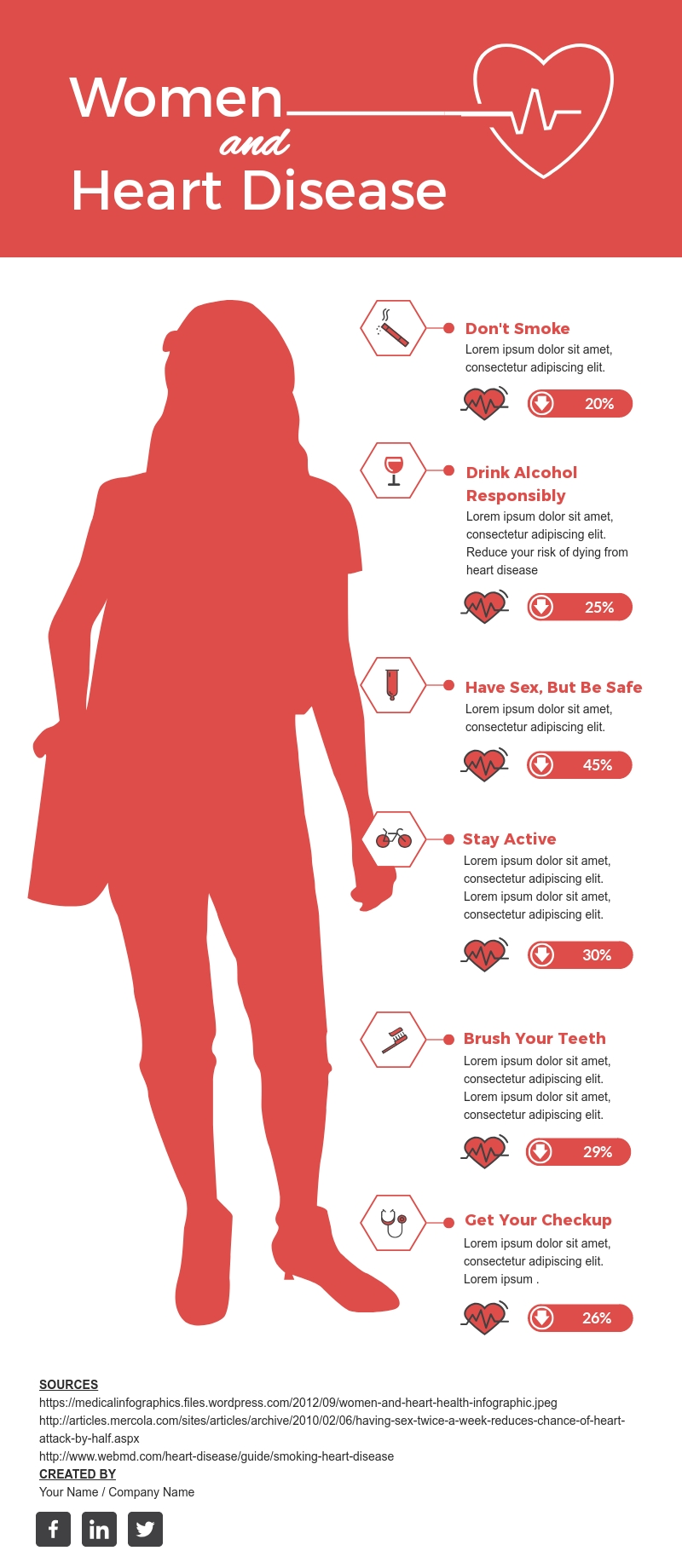 Women and Heart Disease - Infographic Template