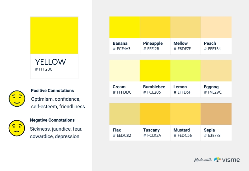 Yellow Color Names Hex Codes Infographic Template