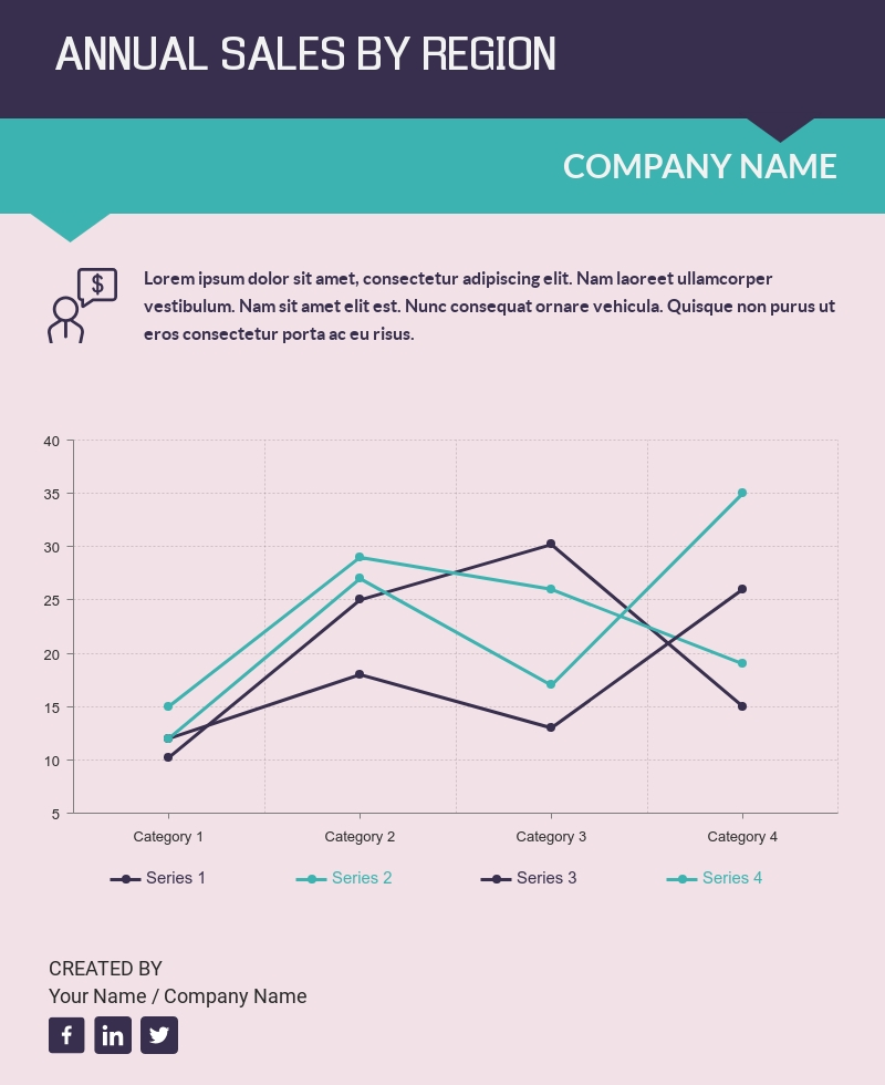 Annual Sales Line Chart Infographic Template Visme