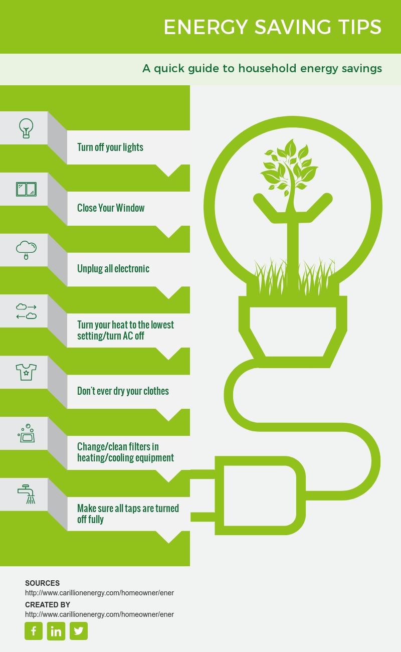 energy saving tips template