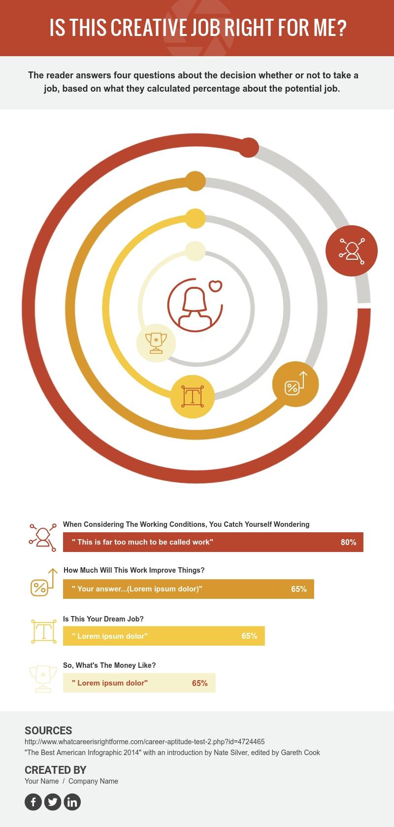 Concentric Doughnut Chart Infographic Template - Visme