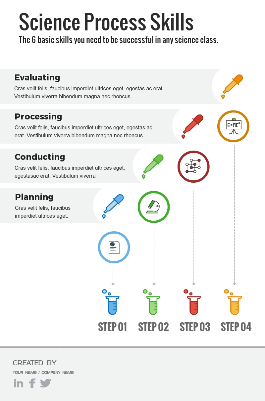 Scientific Infographic Templates
