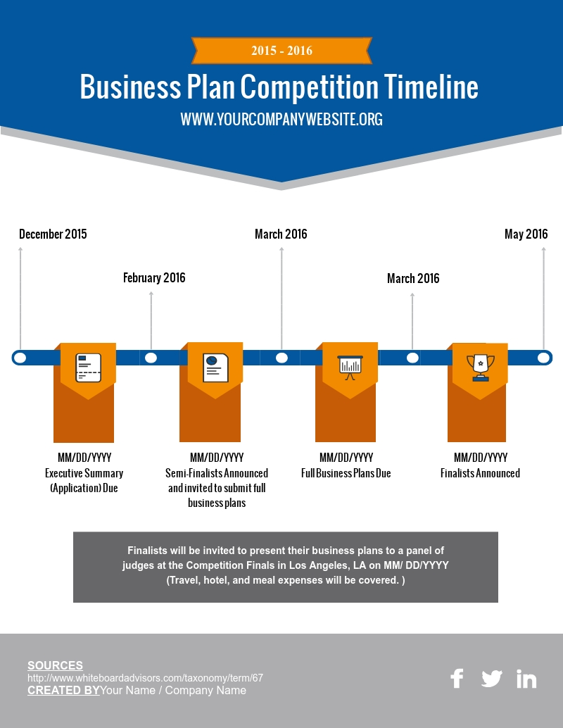 The 2015 2016 Business Plan Competition Timeline